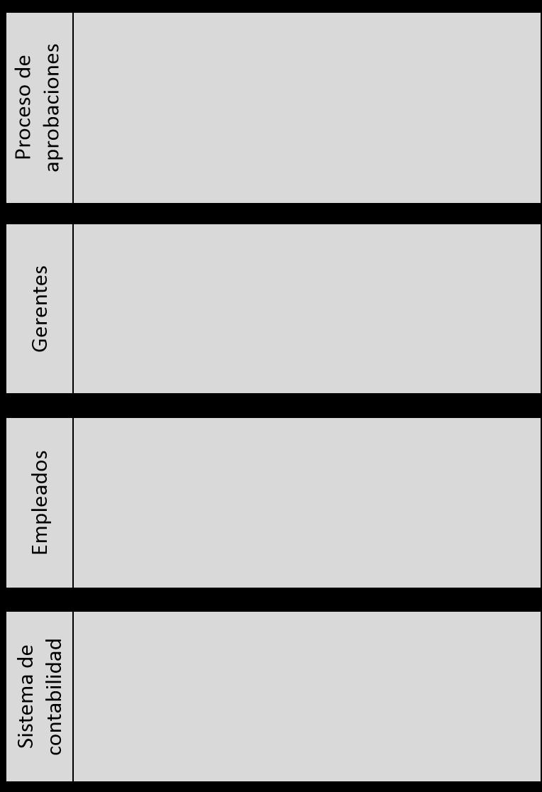 Participantes qué es bpmn