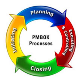 PMBok para desarrollo de software