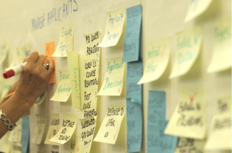 Sticky notes para diagrama de procesos