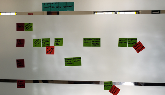 32 curso de mapeo de procesos