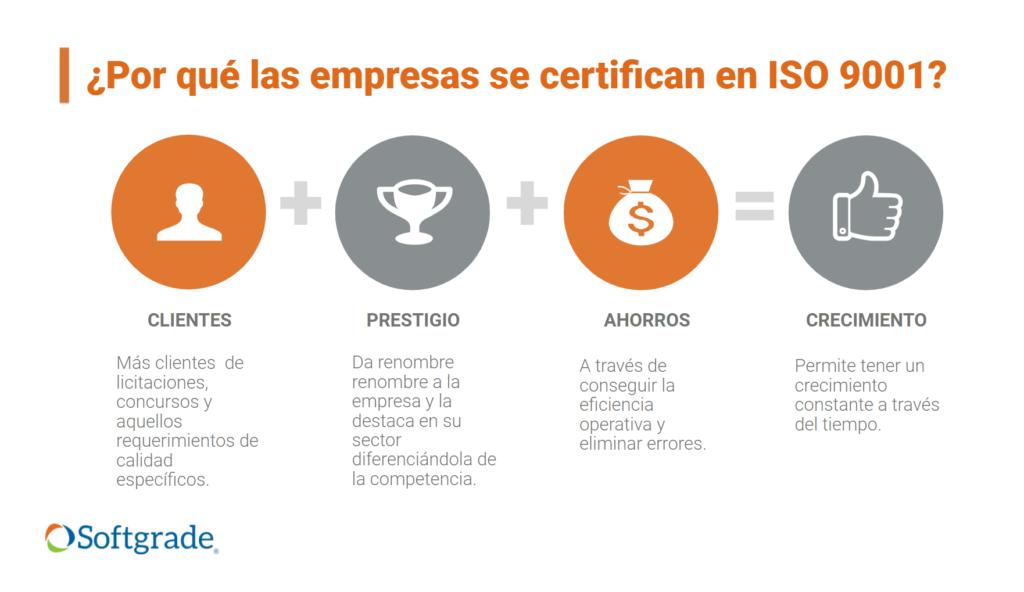 Razones para certificarse en ISO 9001